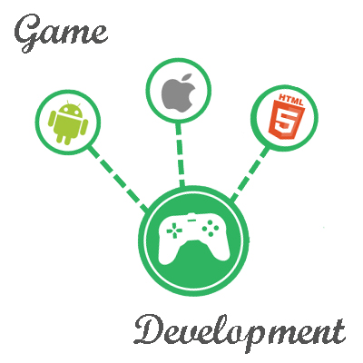 Games Development services in india